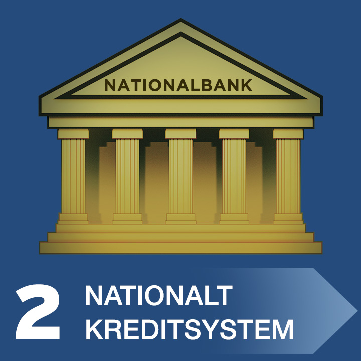 2. Nationalt kreditsystem