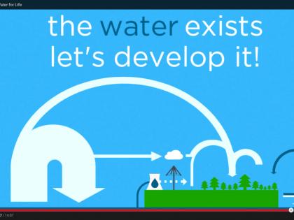 Video: Vand for Livet II.  <br />Animeret infografik. <br />(Dansk udskrift)