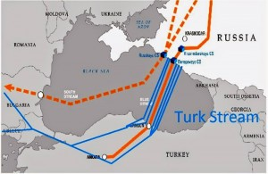 Turkish-Stream
