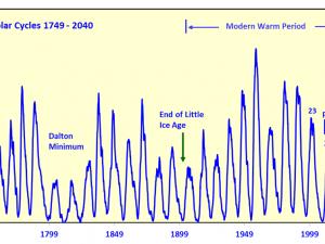 Russiske forskere forudsiger global afkøling i flere årtier eller mere