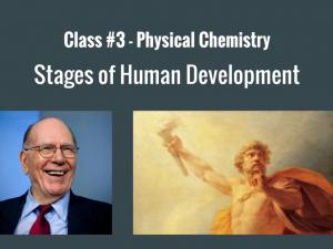 Fysisk kemi: Stadier i menneskets udvikling. <br>LaRouche PAC Videnskabsteams <br>Undervisningsserie 2017 i økonomi. <br>3. lektion